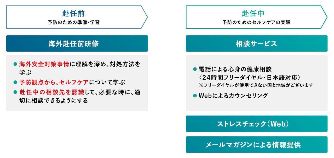 6_LLax-Global提案書(抜粋)_05.jpg